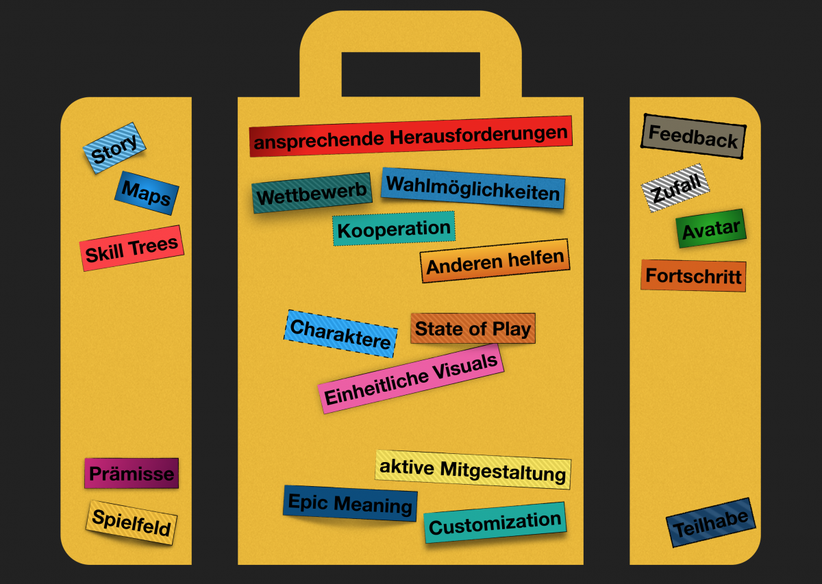 Einblick in den Gamification-Methodenkoffer: Spielelemente, Super-Combos & Hidden Content